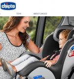 Chicco Shop Discounts Codes