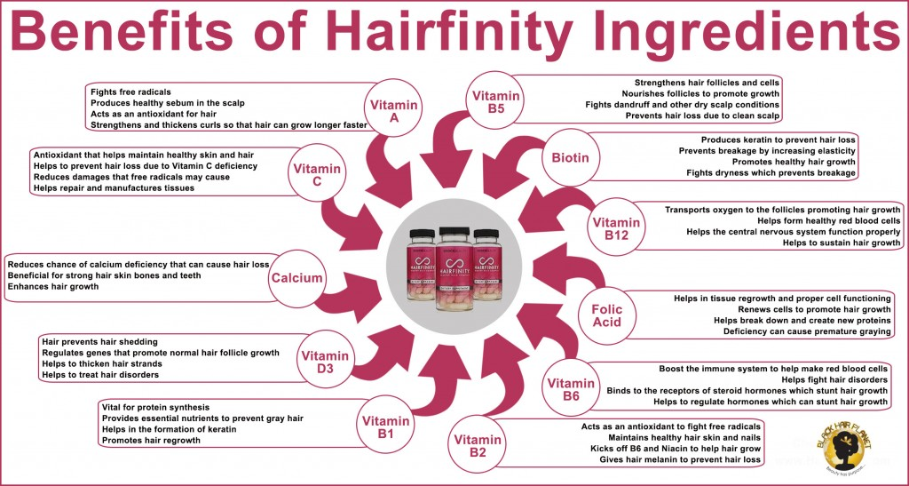 Benefits_of_Hairfinity_Hair_Vitamins