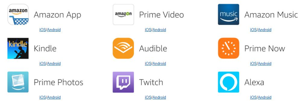 How to make the most of your Amazon Prime Membership